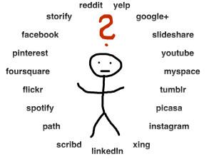 Ein kleiner Guide für Social Media Guidelines
